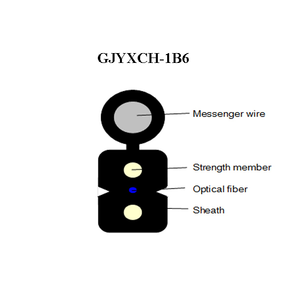 GJYXCH Outdoor Drop Cable
