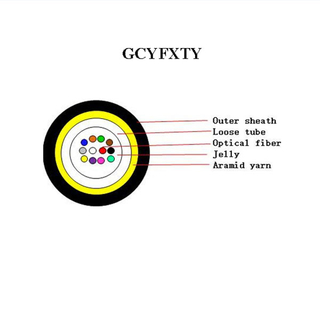 GCYFXTY Microduct Air-Blown Optical Fiber Cable