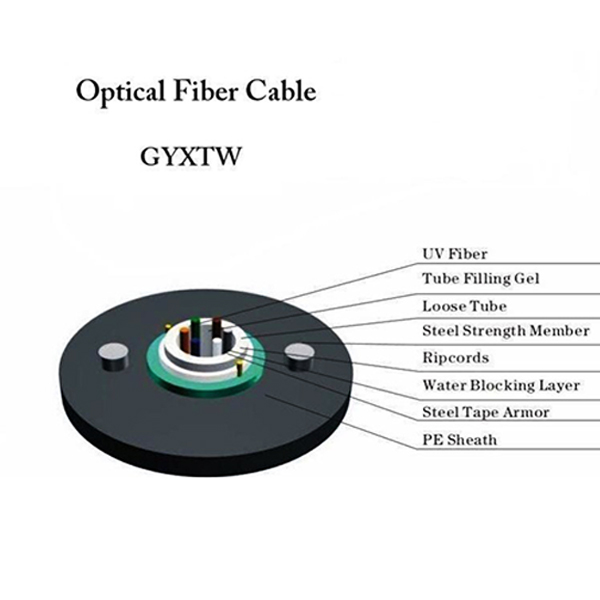 GYXTW Central Loose Tube Optical Cable